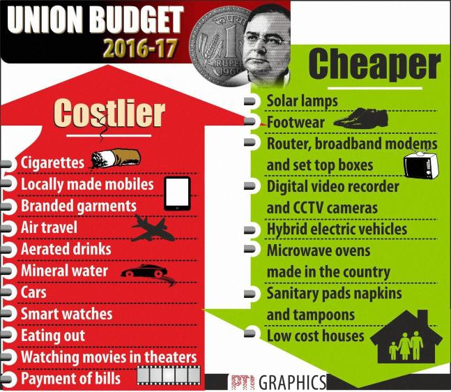 In pictures GST roll-out What will be cheaper or dearer